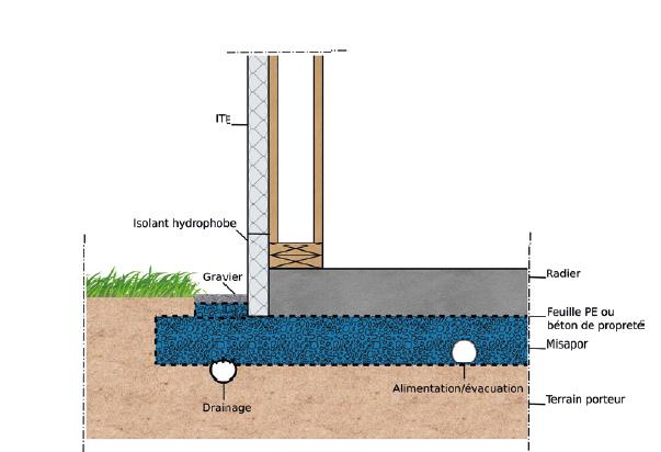 la maison passive un isolant au sol moins polluant que le polystyr ne. Black Bedroom Furniture Sets. Home Design Ideas