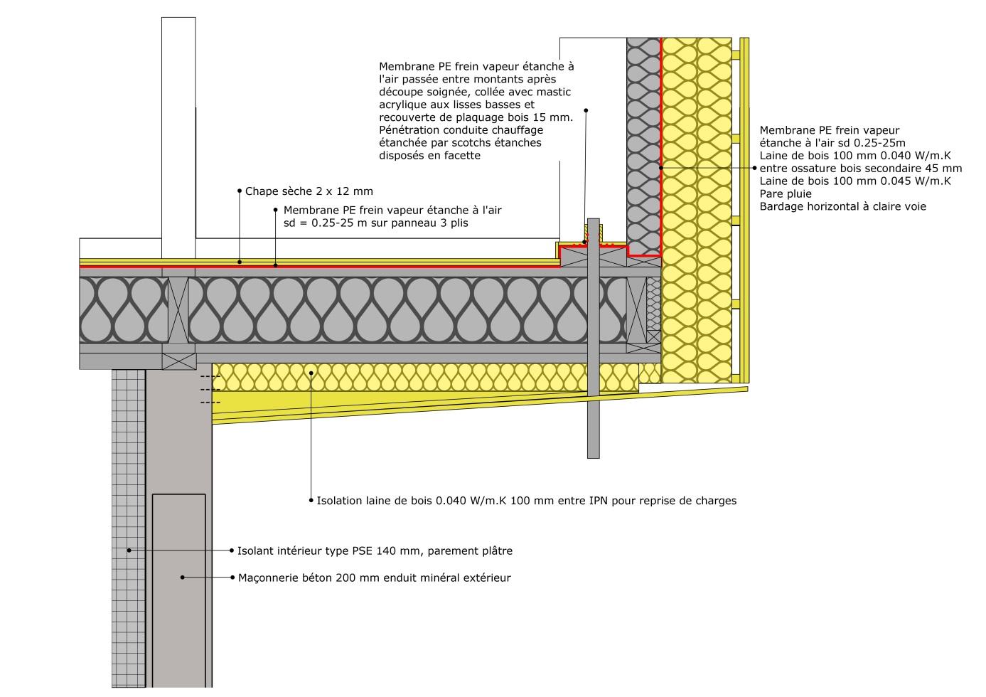 Isolation Mur Exterieur Renovation la maison passive détails : raccords plancher bas/mur extérieur